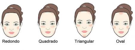 O melhor corte de cabelo para cada formato de rosto