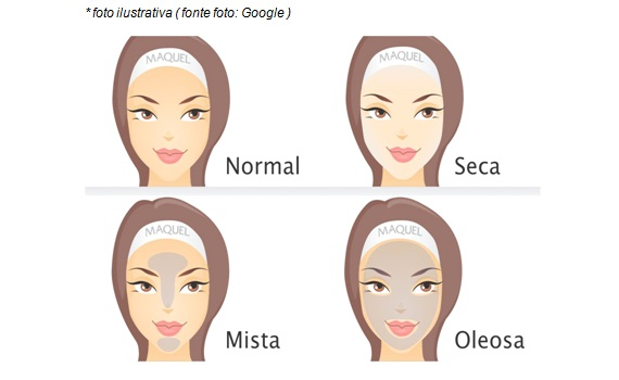 Saiba como identificar seu tipo de pele - dicas