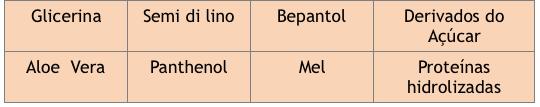 O que usar em cada fase do cronograma capilar?