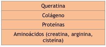 Cronograma-capilar-para-cabelos-com-quimica-5