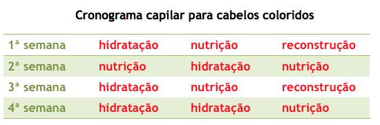 TABELA DE CRONOGRAMA CAPILAR PARA LOIRAS