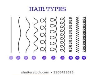 tipos de cabelos cacheados